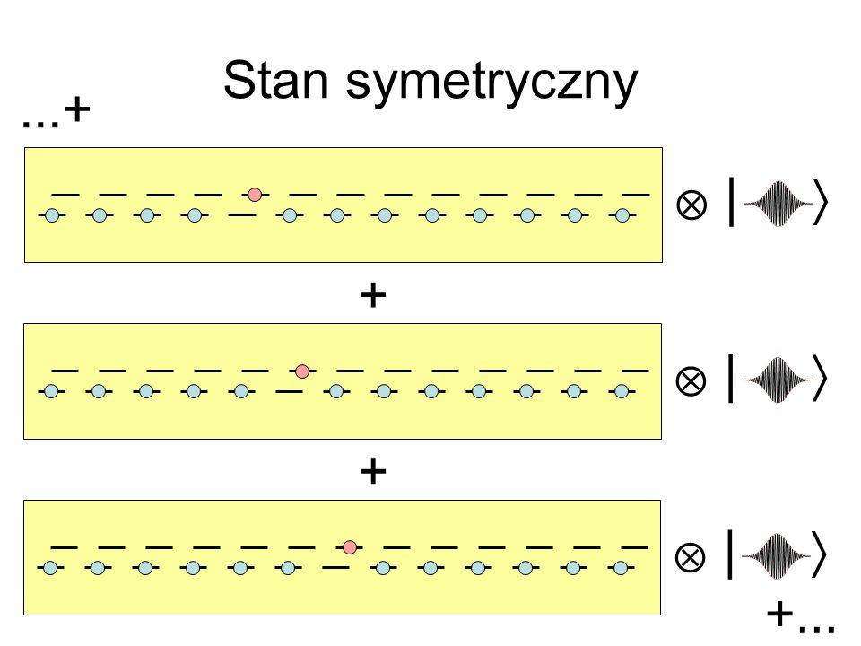 Stan symetryczny ...+ |   + |   + |   +...