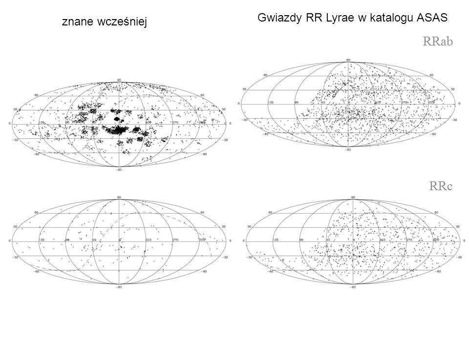 Gwiazdy RR Lyrae w katalogu ASAS