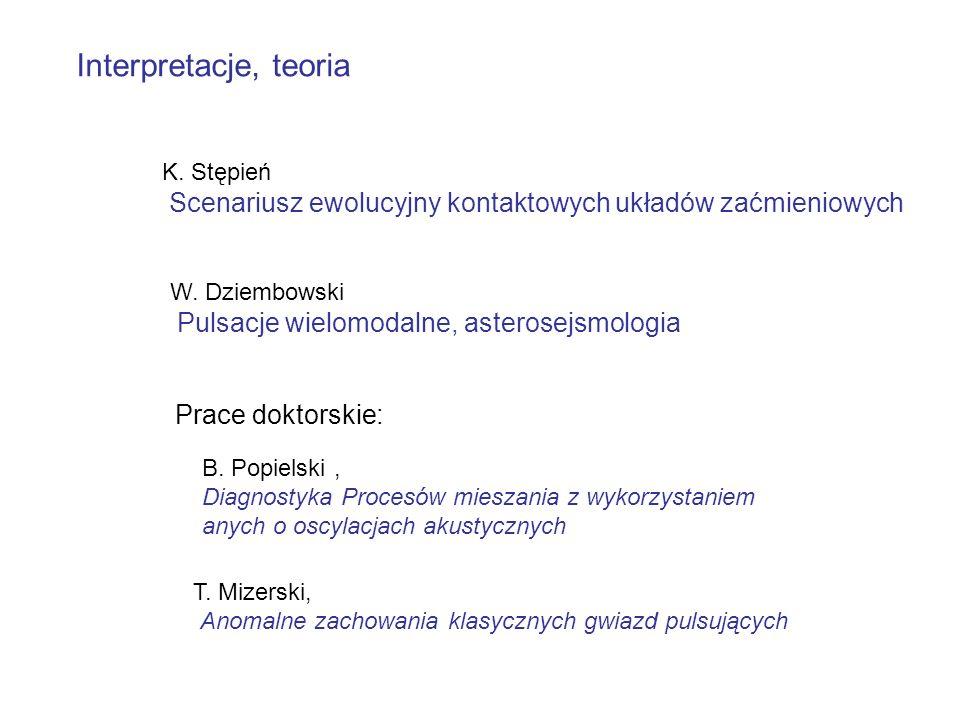 Interpretacje, teoria Prace doktorskie: K. Stępień