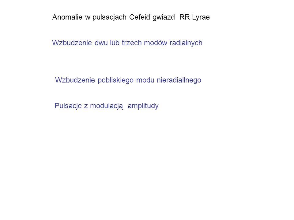 Anomalie w pulsacjach Cefeid gwiazd RR Lyrae