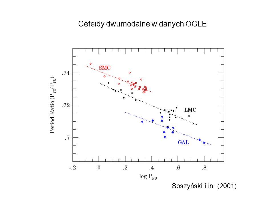 Cefeidy dwumodalne w danych OGLE