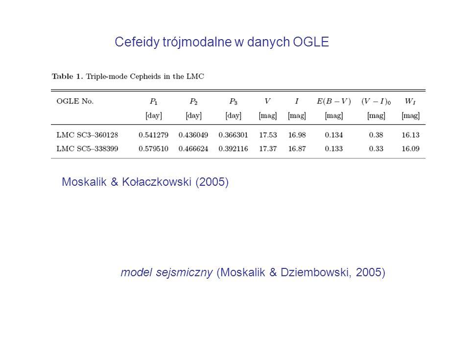Cefeidy trójmodalne w danych OGLE