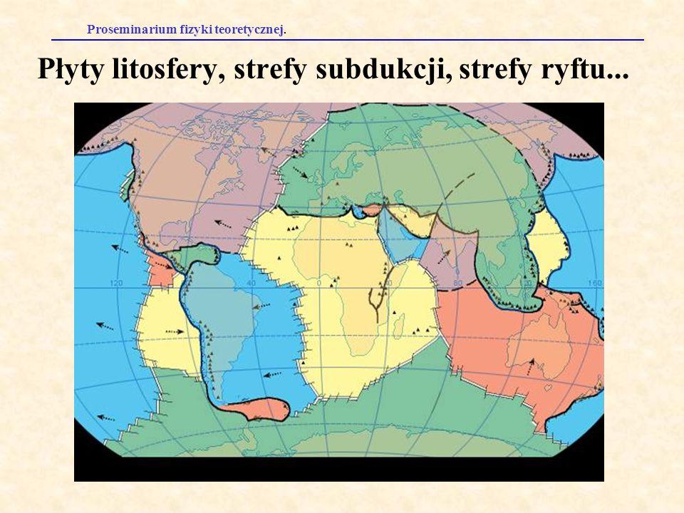 Płyty litosfery, strefy subdukcji, strefy ryftu...