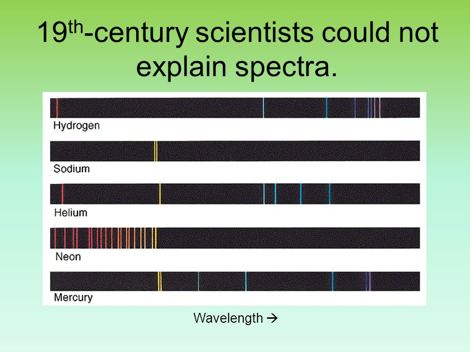 19th-century scientists could not explain spectra.