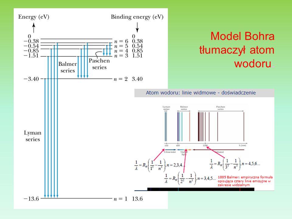 Model Bohra tłumaczył atom wodoru.