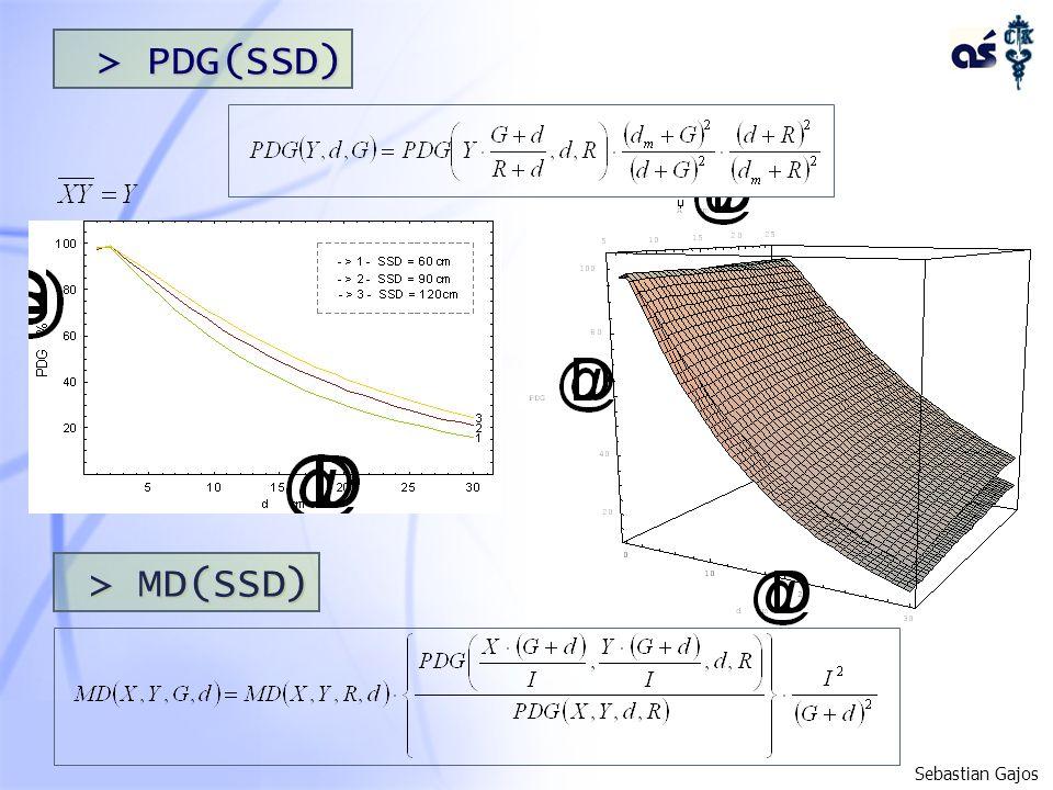 > PDG(SSD) > MD(SSD) Panie Przewodniczący, Szanowni Państwo,