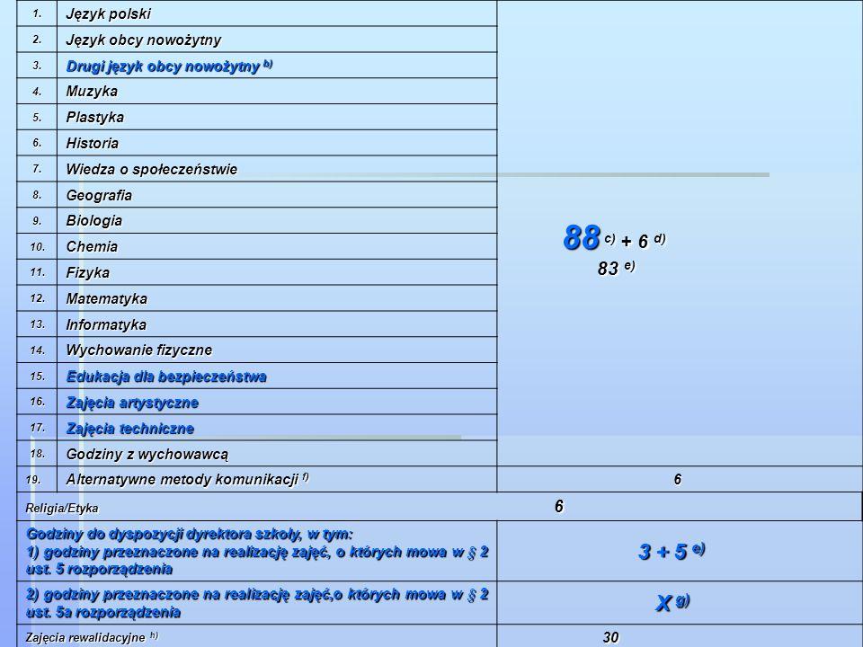 3 + 5 e) X g) 83 e) Język polski Język obcy nowożytny