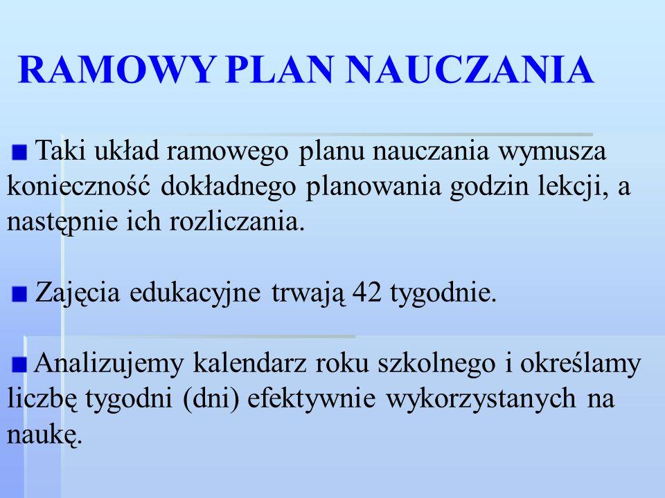 RAMOWY PLAN NAUCZANIA Taki układ ramowego planu nauczania wymusza konieczność dokładnego planowania godzin lekcji, a następnie ich rozliczania.