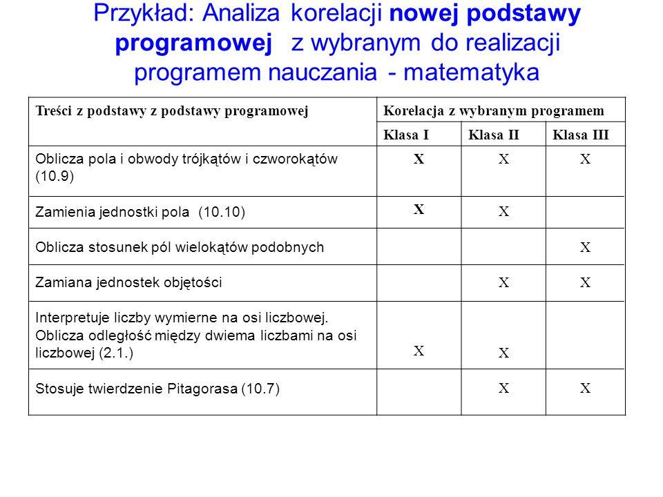 Przykład: Analiza korelacji nowej podstawy programowej z wybranym do realizacji programem nauczania - matematyka