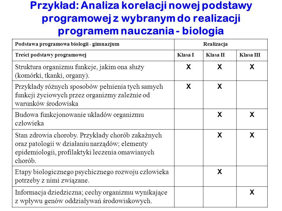 Przykład: Analiza korelacji nowej podstawy programowej z wybranym do realizacji programem nauczania - biologia
