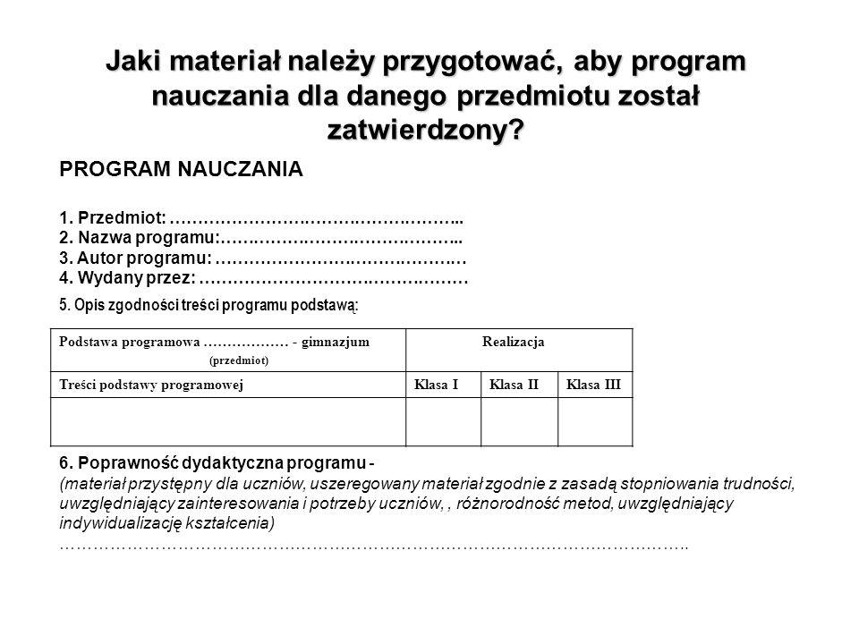 Jaki materiał należy przygotować, aby program nauczania dla danego przedmiotu został zatwierdzony