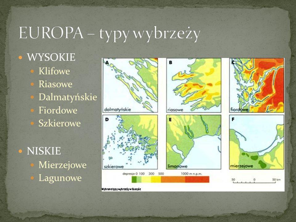 EUROPA – typy wybrzeży WYSOKIE NISKIE Klifowe Riasowe Dalmatyńskie
