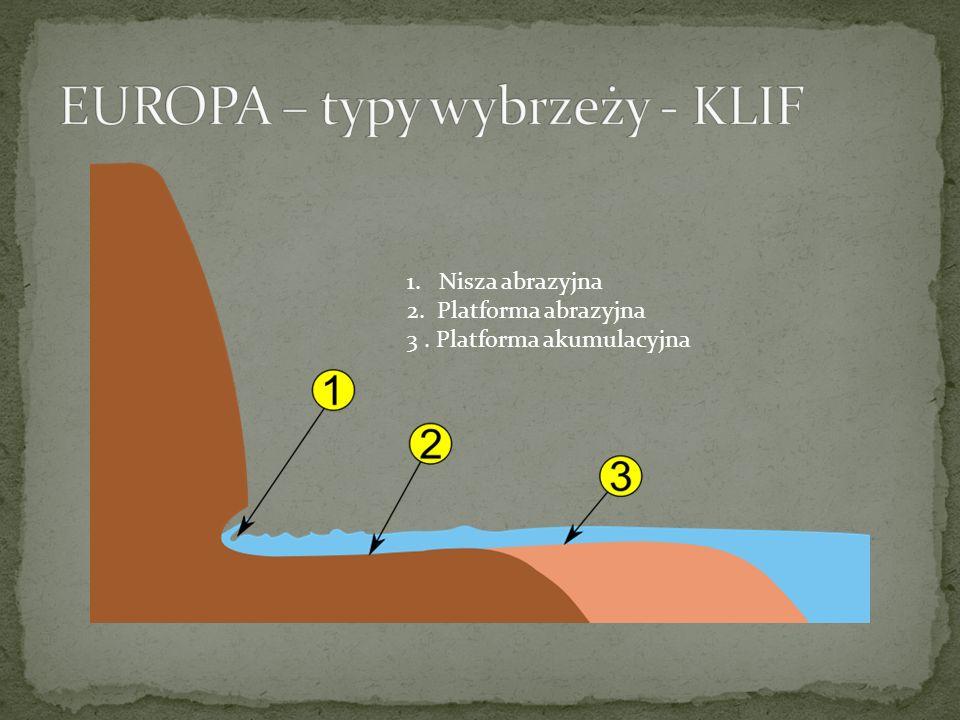 EUROPA – typy wybrzeży - KLIF