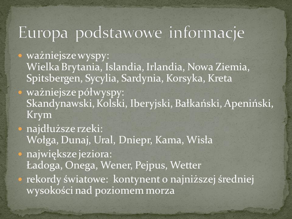Europa podstawowe informacje