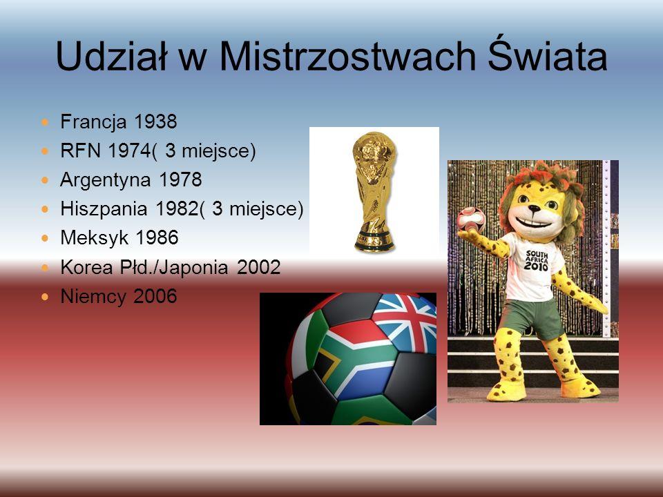 Udział w Mistrzostwach Świata
