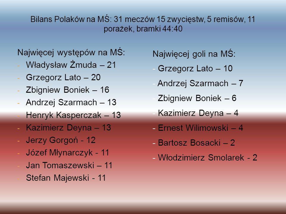Najwięcej występów na MŚ: Władysław Żmuda – 21 Grzegorz Lato – 20