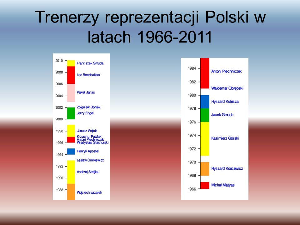 Trenerzy reprezentacji Polski w latach 1966-2011