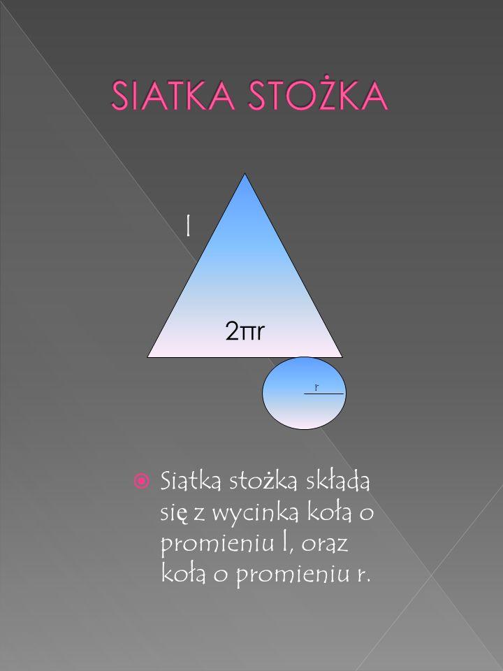 SIATKA STOŻKA 2πr. l. r.