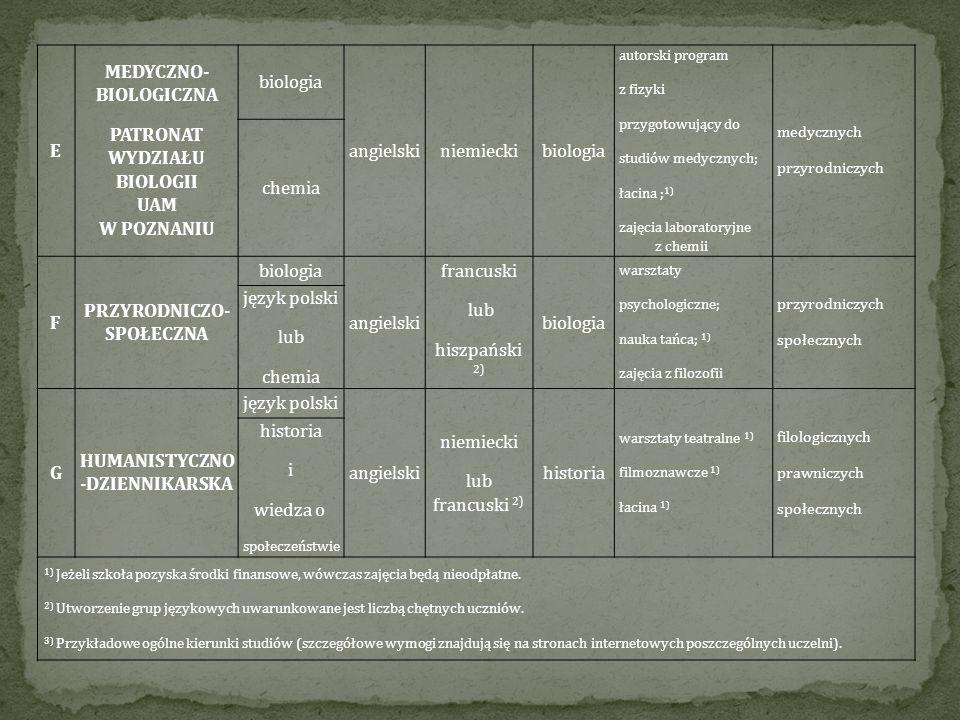 MEDYCZNO- BIOLOGICZNA
