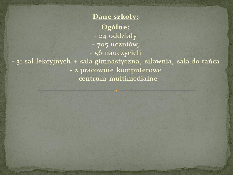 Dane szkoły: