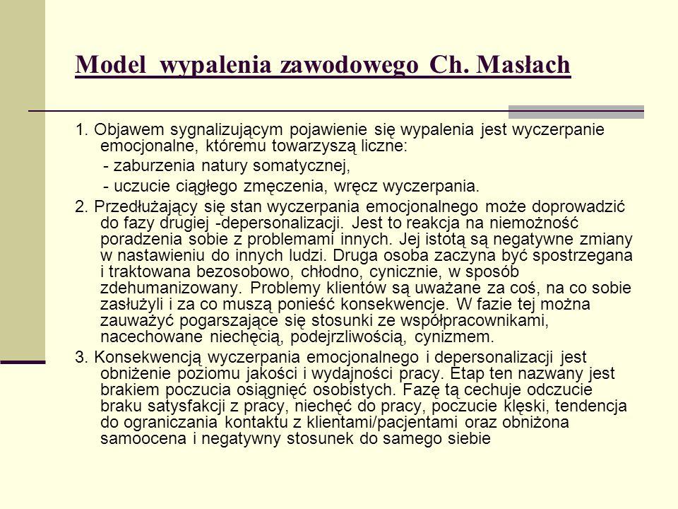 Model wypalenia zawodowego Ch. Masłach