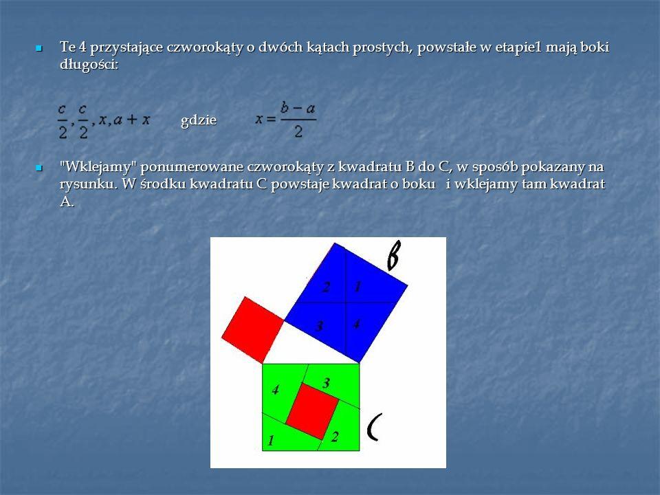 Te 4 przystające czworokąty o dwóch kątach prostych, powstałe w etapie1 mają boki długości: