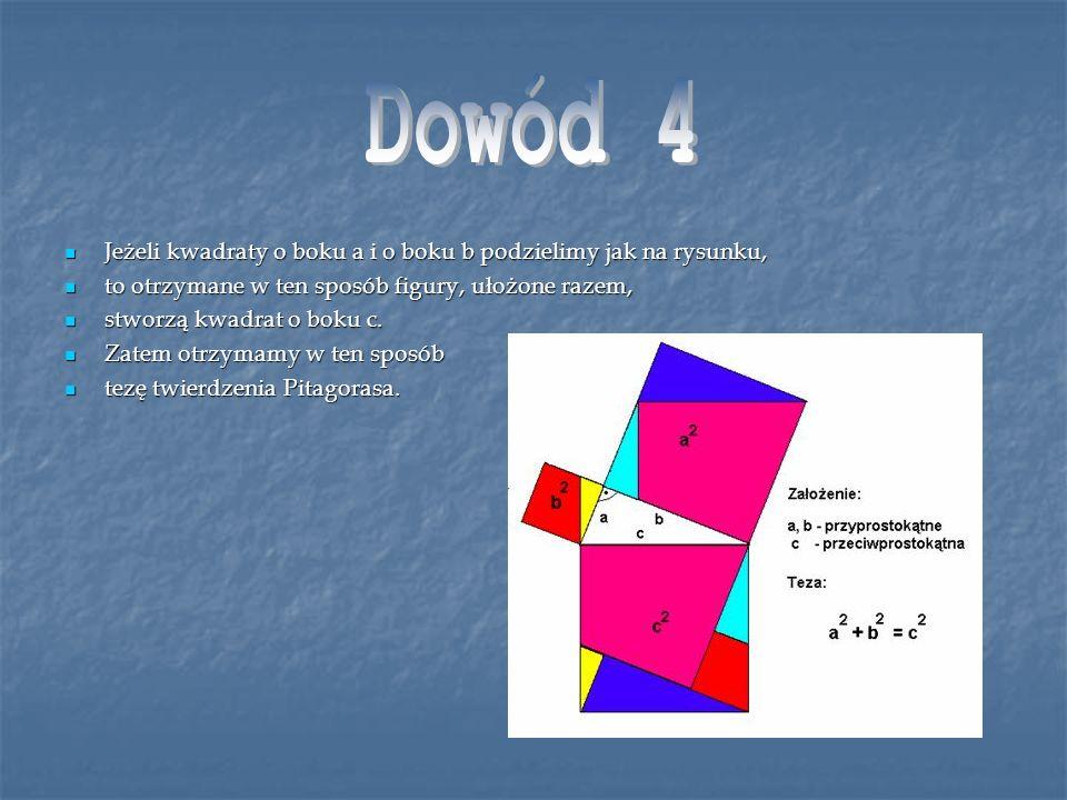 Dowód 4 Jeżeli kwadraty o boku a i o boku b podzielimy jak na rysunku,