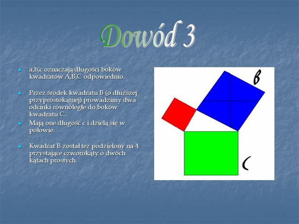 Dowód 3 a,b,c oznaczają długości boków kwadratów A,B,C odpowiednio.