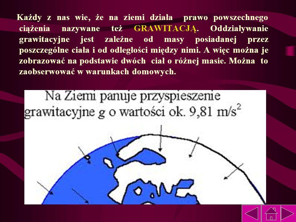 Każdy z nas wie, że na ziemi działa prawo powszechnego ciążenia nazywane też GRAWITACJĄ.