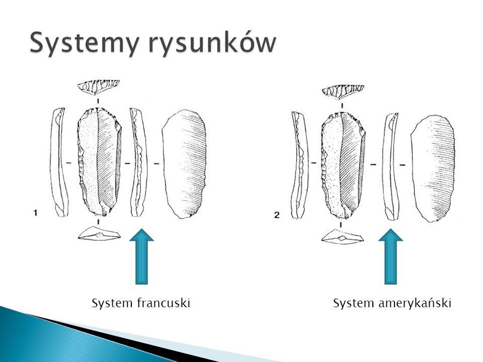 Systemy rysunków System francuski System amerykański