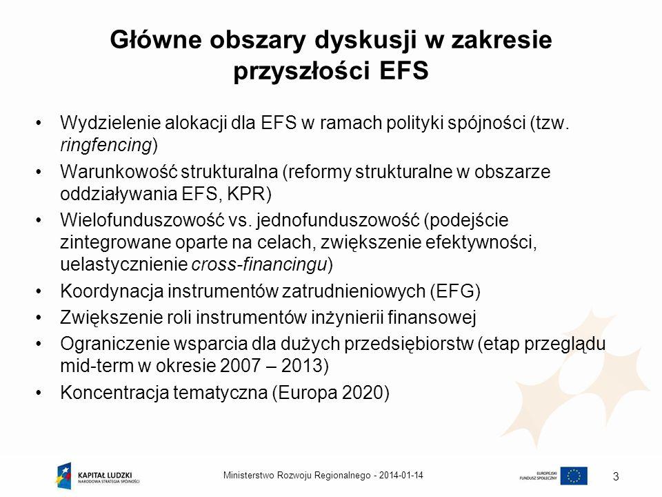 Główne obszary dyskusji w zakresie przyszłości EFS