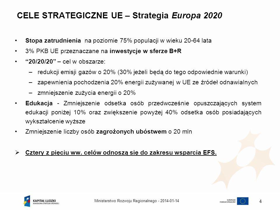 CELE STRATEGICZNE UE – Strategia Europa 2020