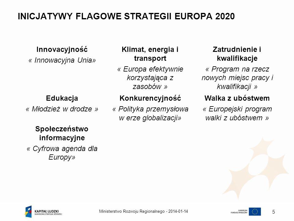 INICJATYWY FLAGOWE STRATEGII EUROPA 2020