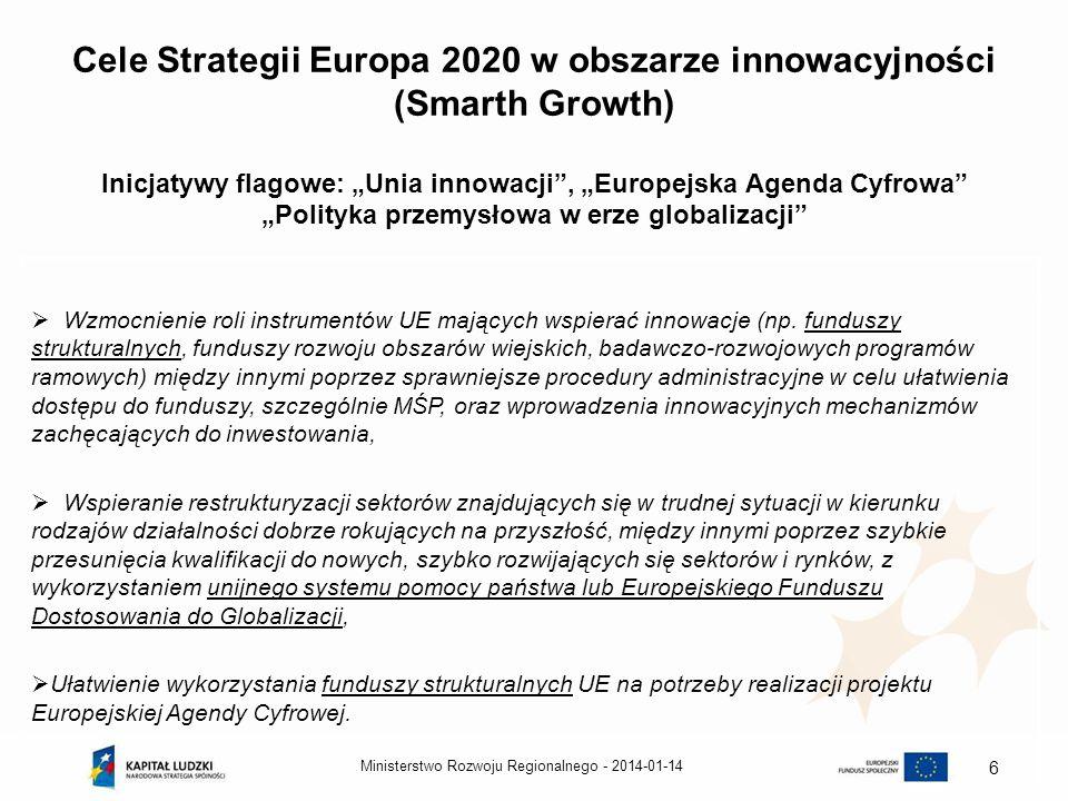 """Cele Strategii Europa 2020 w obszarze innowacyjności (Smarth Growth) Inicjatywy flagowe: """"Unia innowacji , """"Europejska Agenda Cyfrowa """"Polityka przemysłowa w erze globalizacji"""