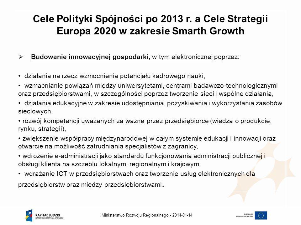 Cele Polityki Spójności po 2013 r