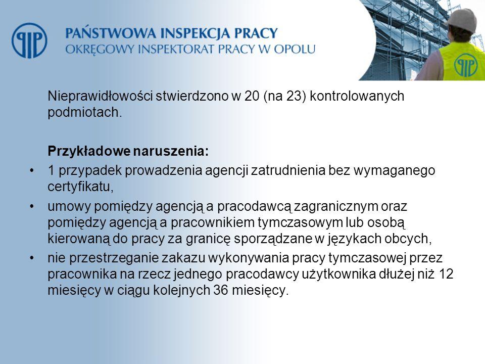 Nieprawidłowości stwierdzono w 20 (na 23) kontrolowanych podmiotach.