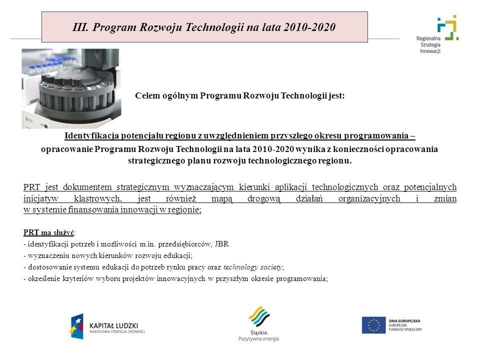 III. Program Rozwoju Technologii na lata 2010-2020