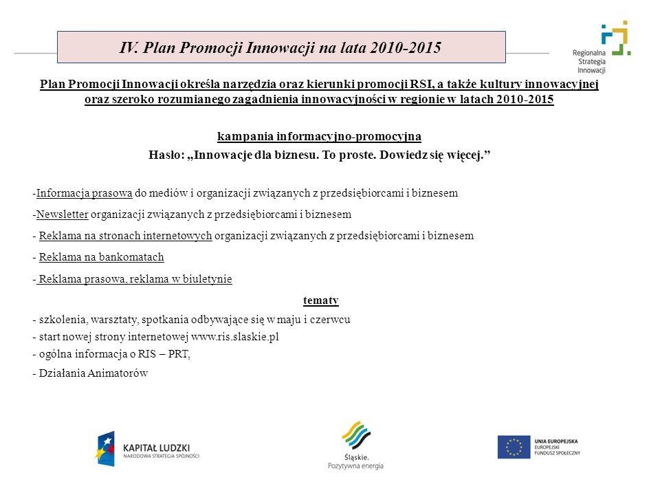 IV. Plan Promocji Innowacji na lata 2010-2015