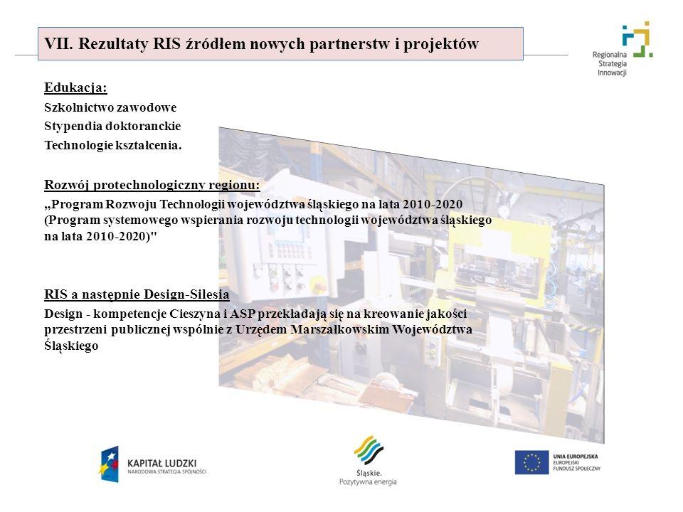 VII. Rezultaty RIS źródłem nowych partnerstw i projektów