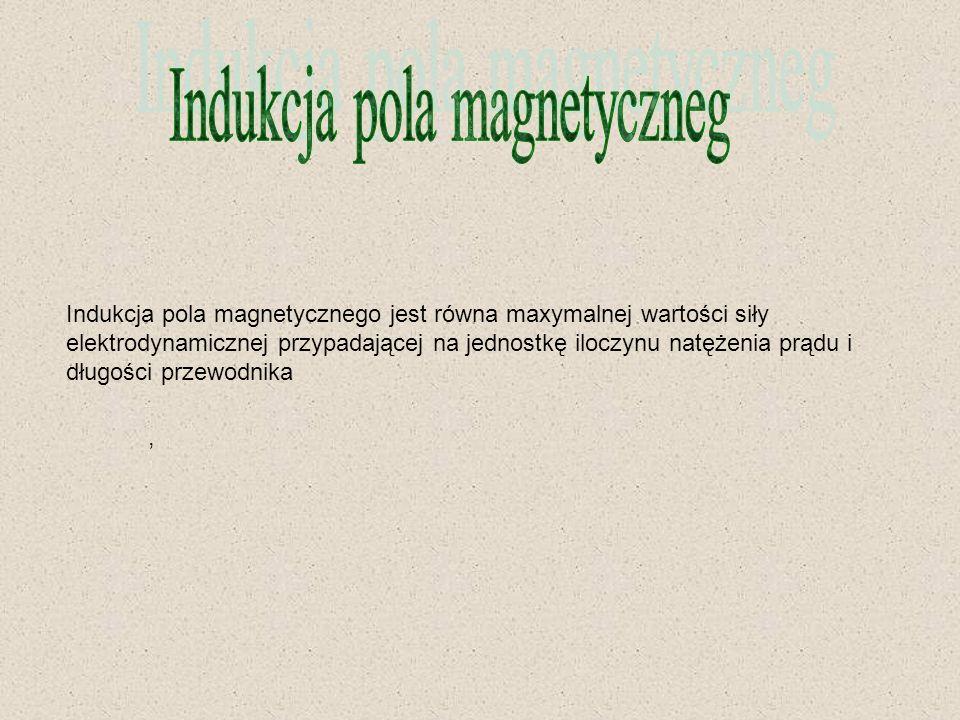 Indukcja pola magnetyczneg