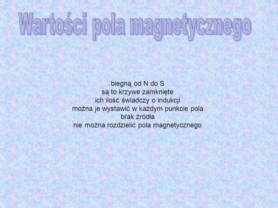 Wartości pola magnetycznego