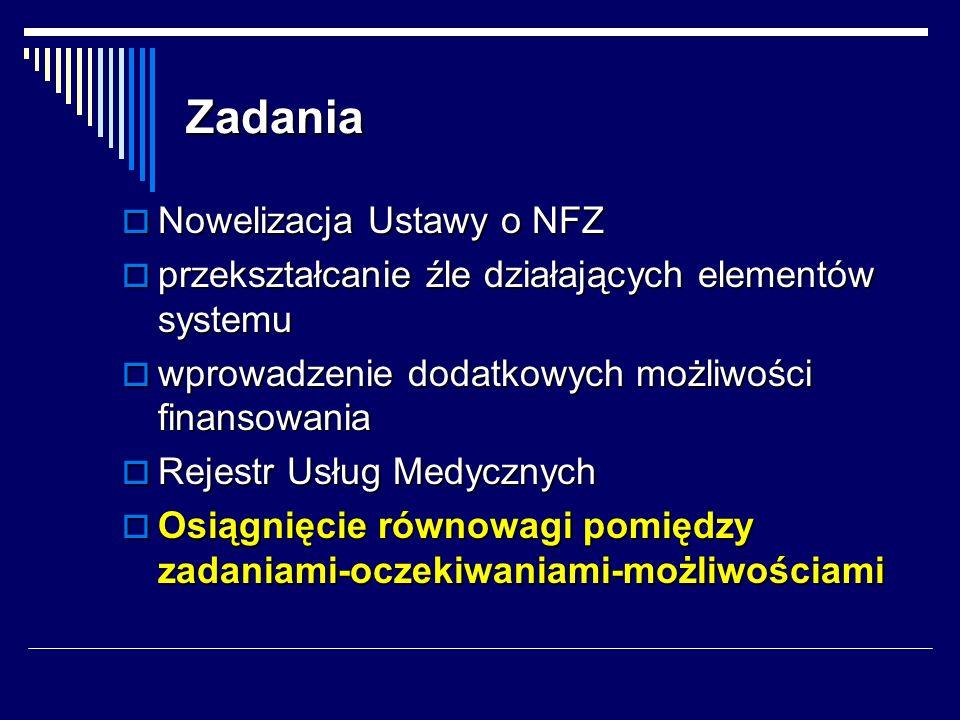 Zadania Nowelizacja Ustawy o NFZ