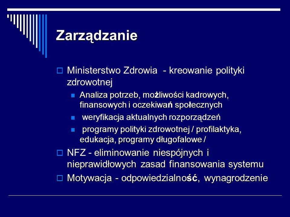 Zarządzanie Ministerstwo Zdrowia - kreowanie polityki zdrowotnej