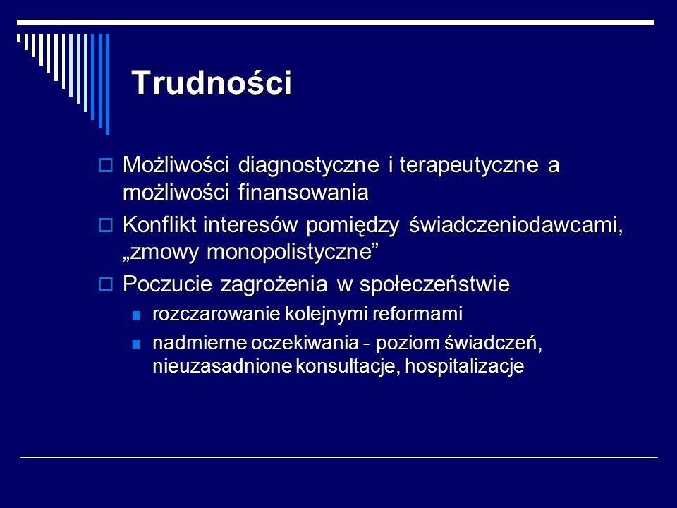 Trudności Możliwości diagnostyczne i terapeutyczne a możliwości finansowania.
