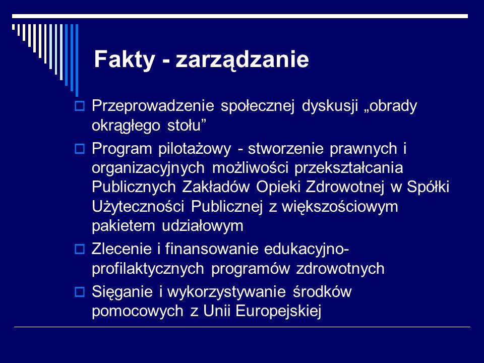 """Fakty - zarządzanie Przeprowadzenie społecznej dyskusji """"obrady okrągłego stołu"""
