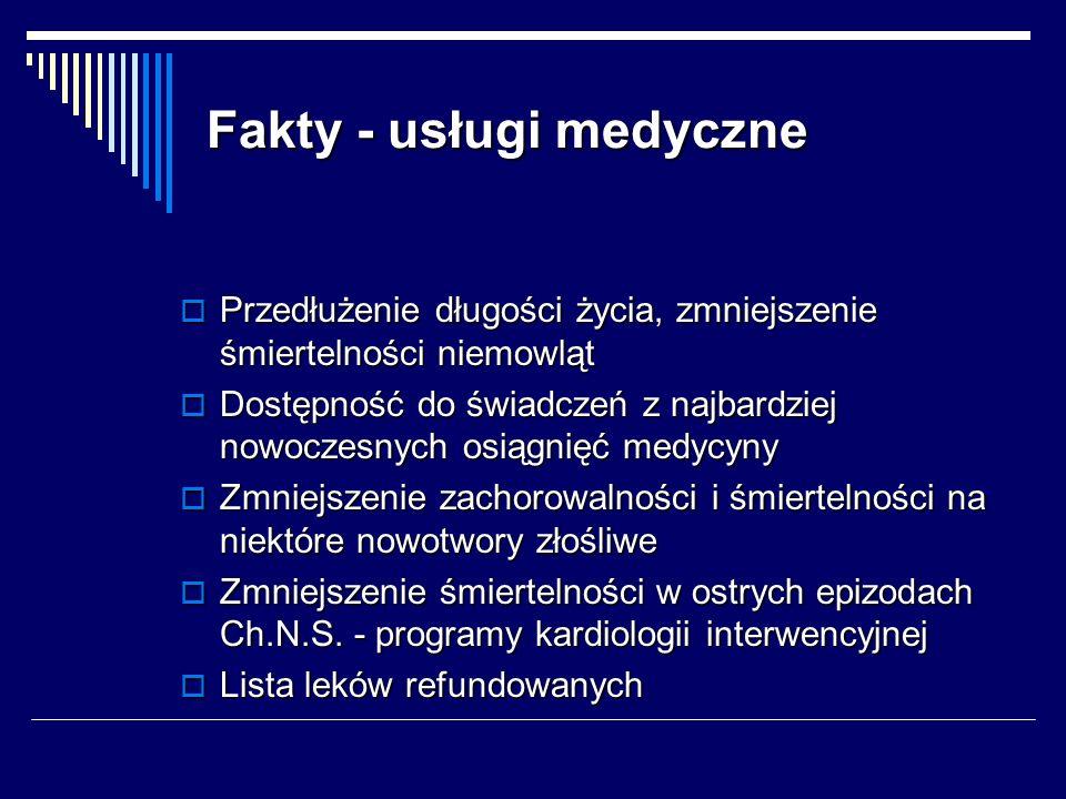 Fakty - usługi medyczne