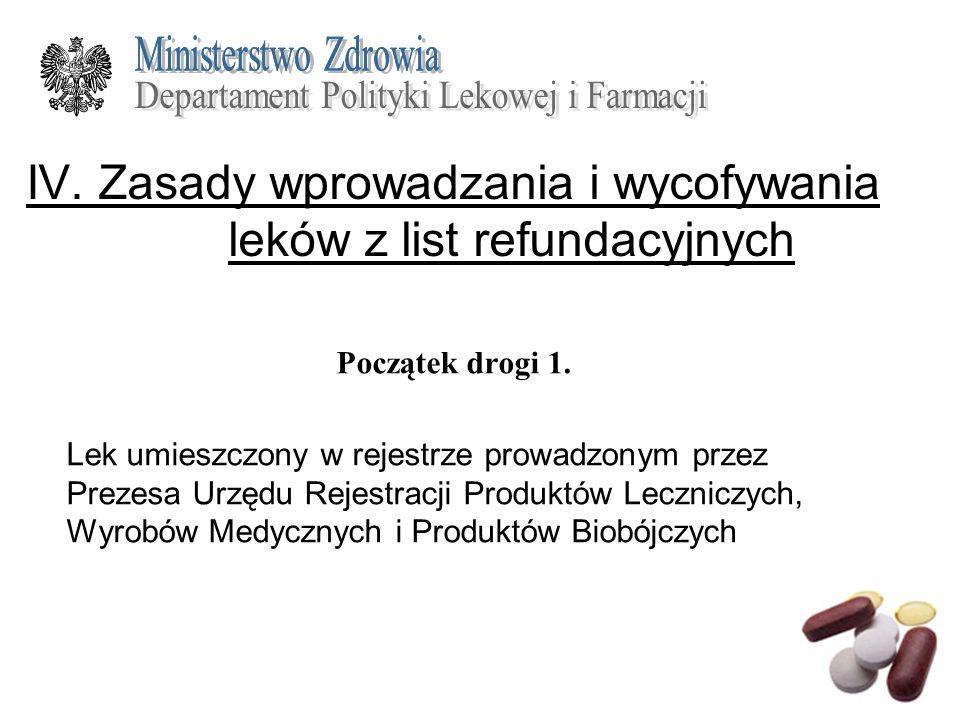 IV. Zasady wprowadzania i wycofywania leków z list refundacyjnych