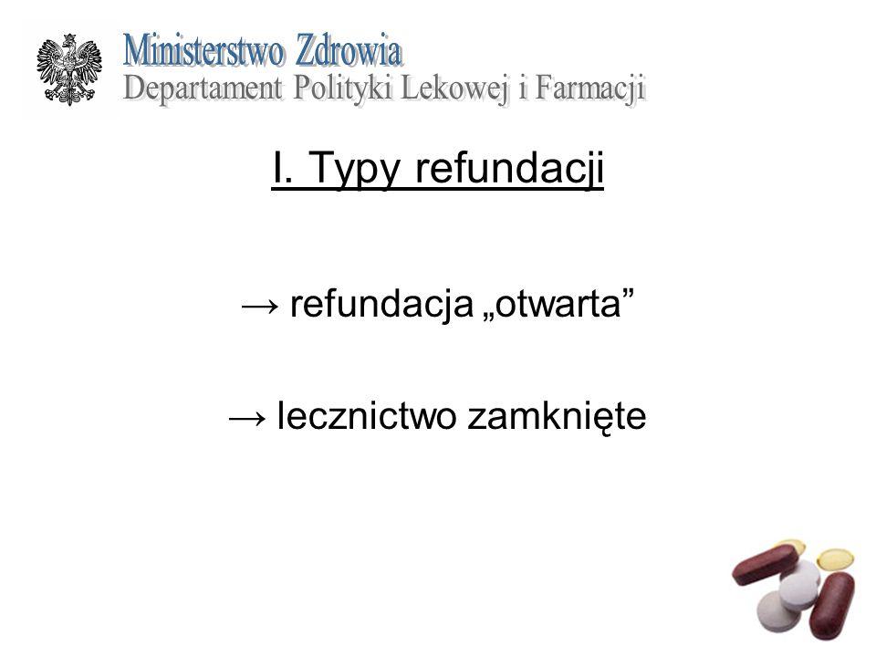 """→ refundacja """"otwarta → lecznictwo zamknięte"""