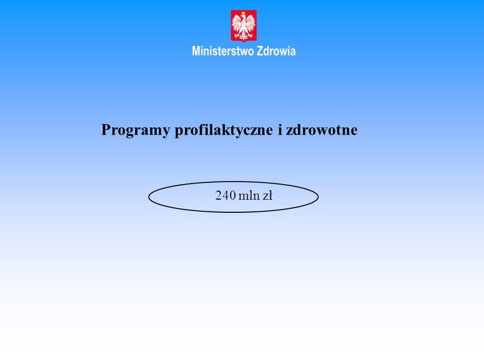 Programy profilaktyczne i zdrowotne