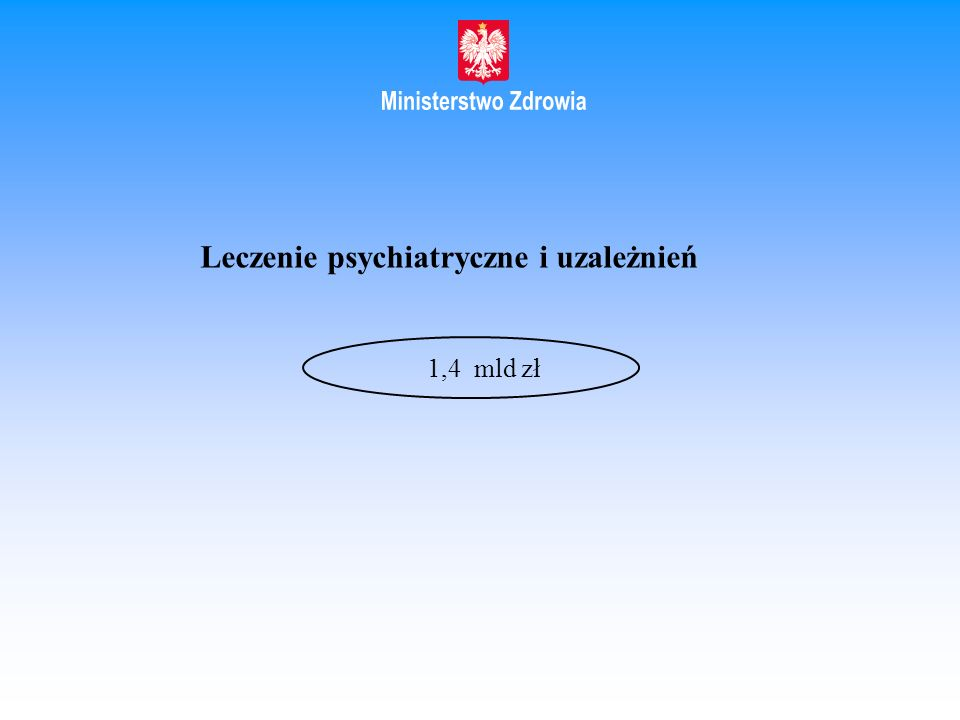Leczenie psychiatryczne i uzależnień